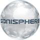 Sonisphere Festival UK 2012